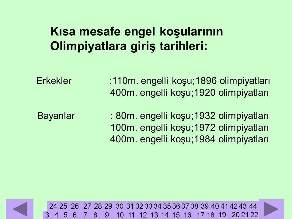 Kısa mesafe engel koşularının Olimpiyatlara giriş tarihleri: