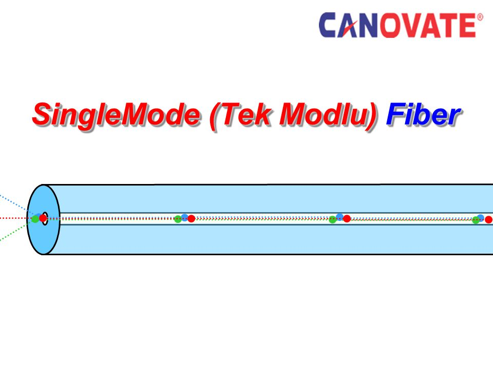 SingleMode (Tek Modlu) Fiber