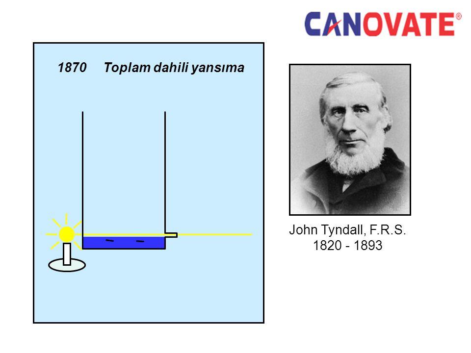 Tarihi Gelişme - 1 1870 Toplam dahili yansıma John Tyndall, F.R.S.