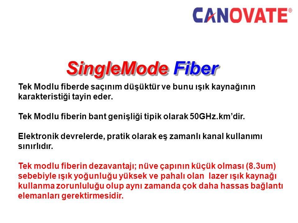 SingleMode Fiber Tek Modlu fiberde saçınım düşüktür ve bunu ışık kaynağının karakteristiği tayin eder.