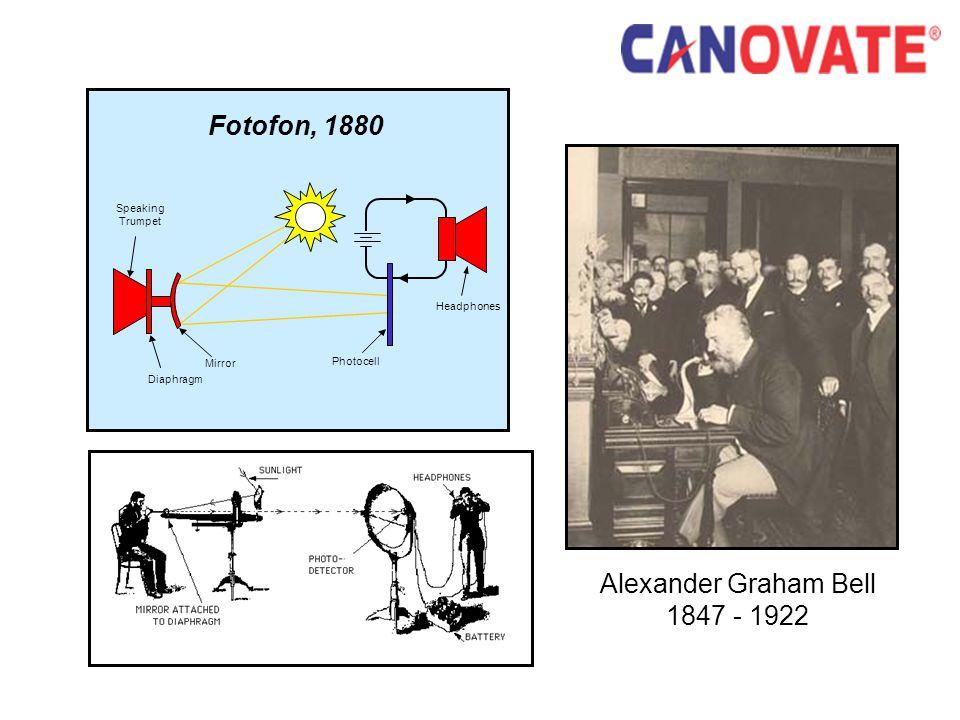 Tarihi Gelişme - 2 Fotofon, 1880 Alexander Graham Bell 1847 - 1922