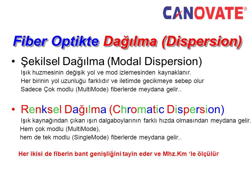 Fiber Optikte Dağılma (Dispersion)