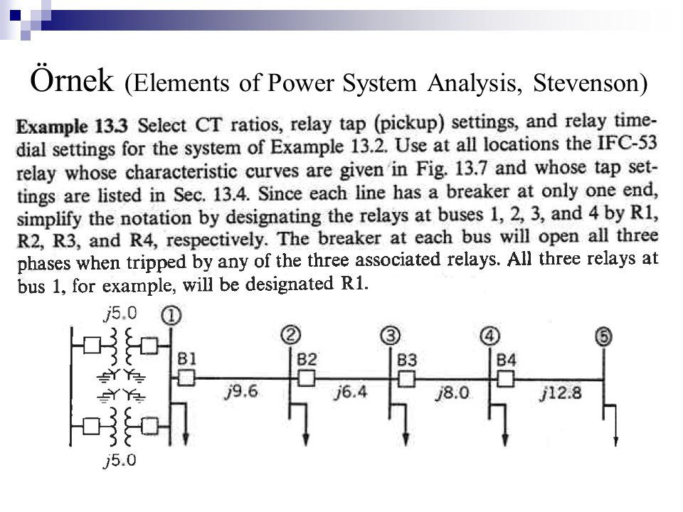 Örnek (Elements of Power System Analysis, Stevenson)