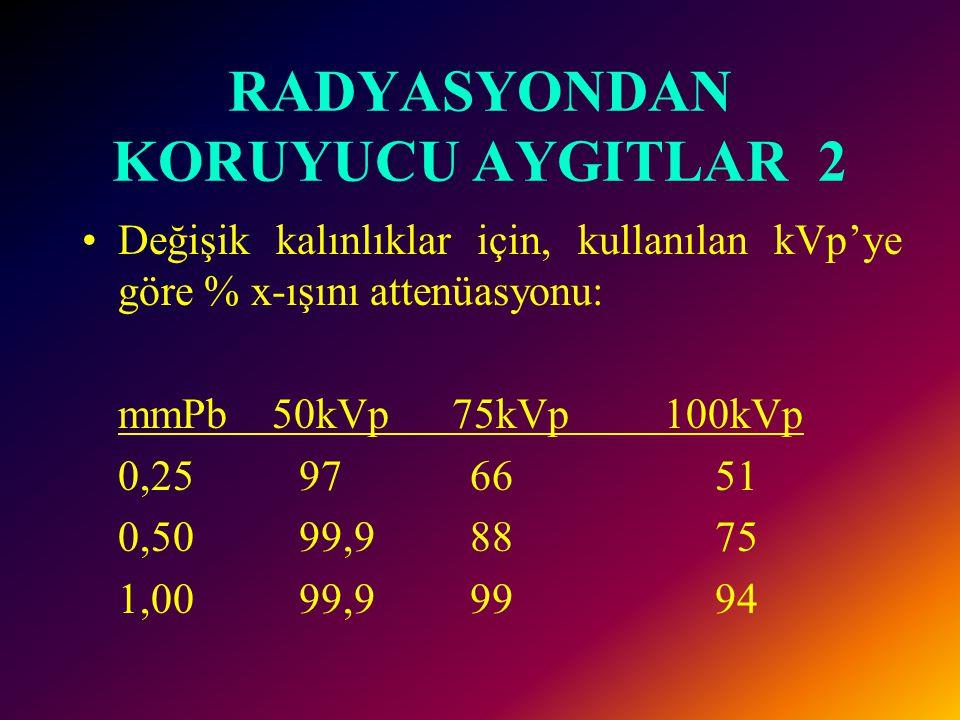 RADYASYONDAN KORUYUCU AYGITLAR 2