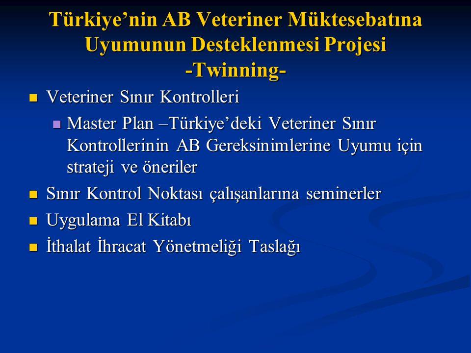 Türkiye'nin AB Veteriner Müktesebatına Uyumunun Desteklenmesi Projesi -Twinning-