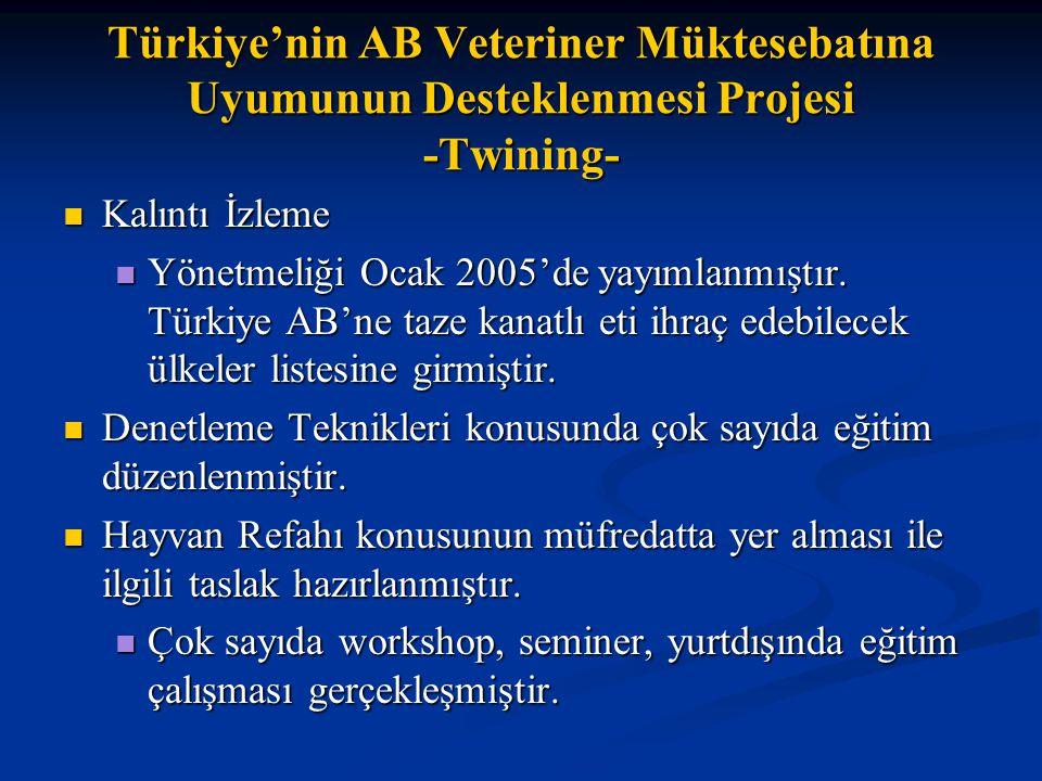 Türkiye'nin AB Veteriner Müktesebatına Uyumunun Desteklenmesi Projesi -Twining-