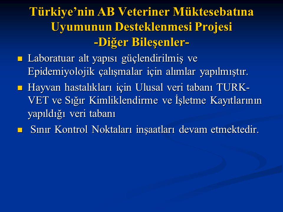 Türkiye'nin AB Veteriner Müktesebatına Uyumunun Desteklenmesi Projesi -Diğer Bileşenler-