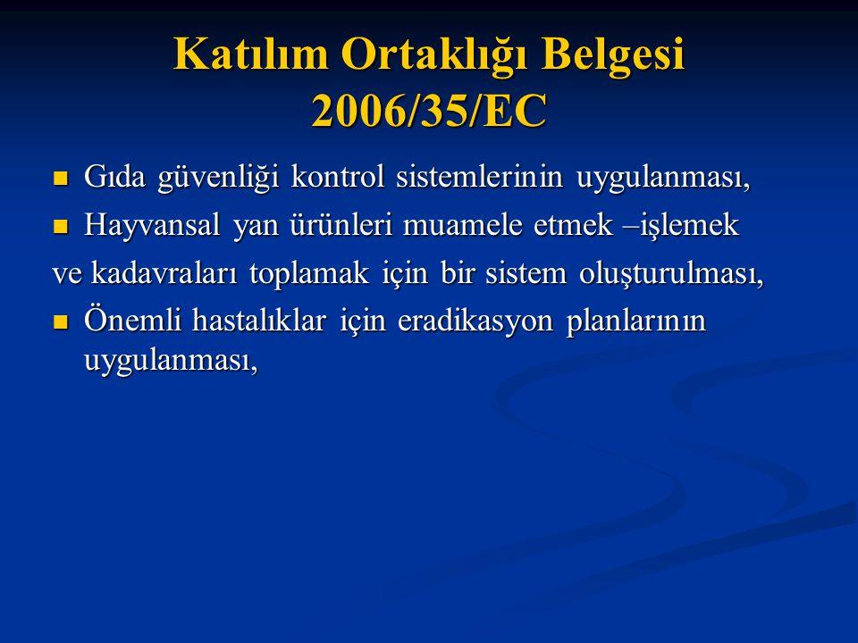Katılım Ortaklığı Belgesi 2006/35/EC