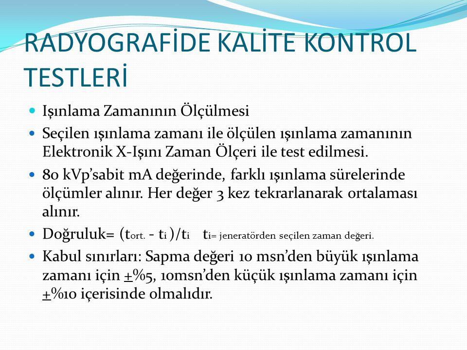 RADYOGRAFİDE KALİTE KONTROL TESTLERİ
