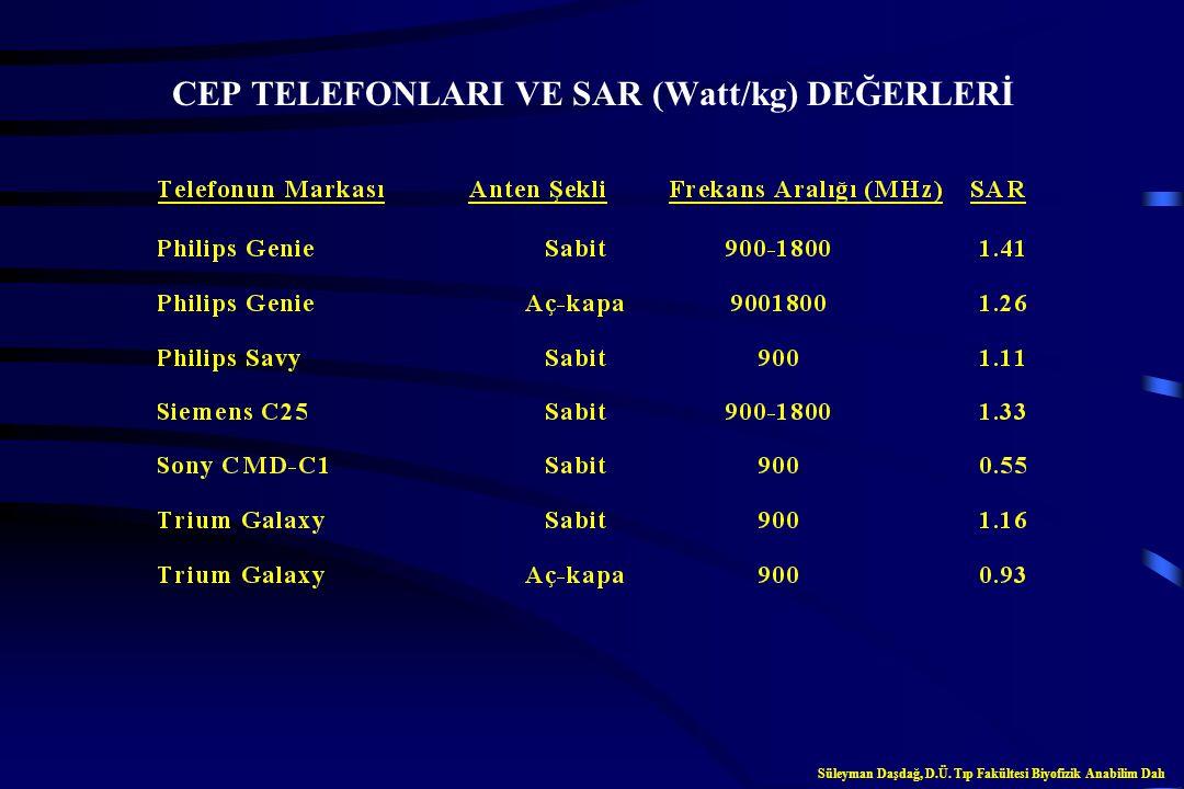 CEP TELEFONLARI VE SAR (Watt/kg) DEĞERLERİ