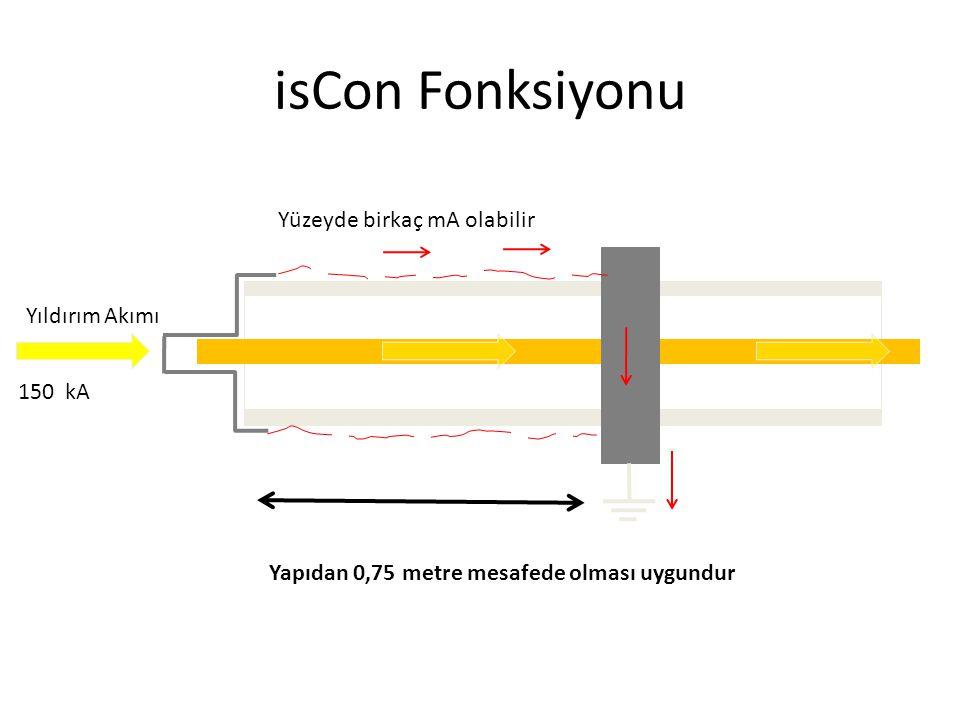 isCon Fonksiyonu Yüzeyde birkaç mA olabilir Yıldırım Akımı 150 kA