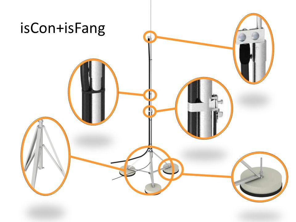 isCon+isFang