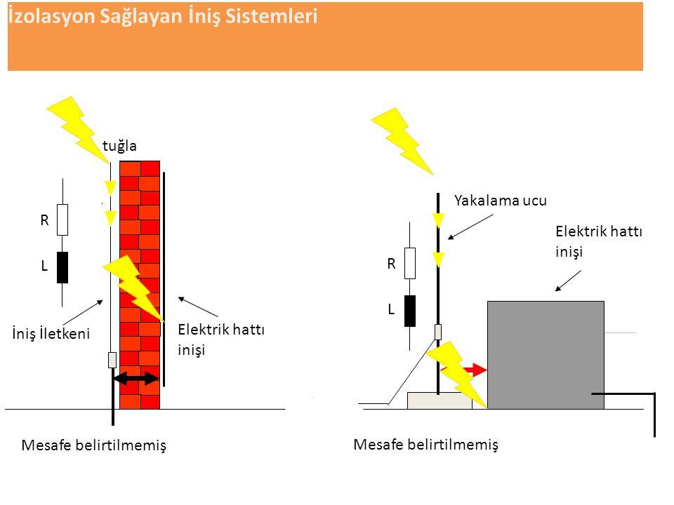 İzolasyon Sağlayan İniş Sistemleri isolated lightning protection