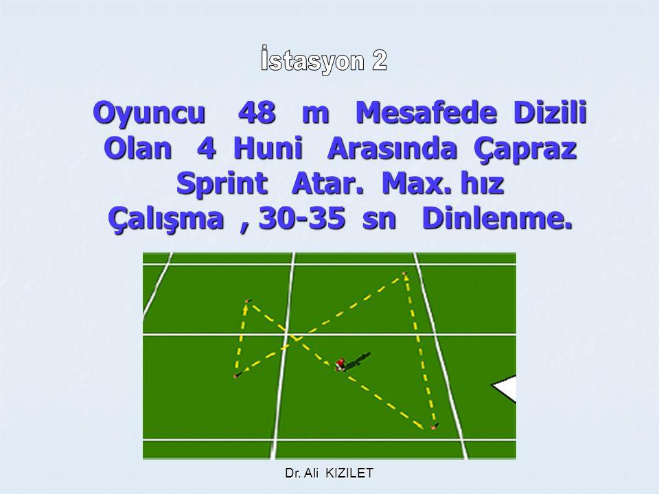 İstasyon 2 Oyuncu 48 m Mesafede Dizili Olan 4 Huni Arasında Çapraz Sprint Atar. Max. hız Çalışma , 30-35 sn Dinlenme.