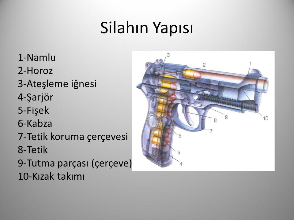 Silahın Yapısı 1-Namlu 2-Horoz 3-Ateşleme iğnesi 4-Şarjör 5-Fişek