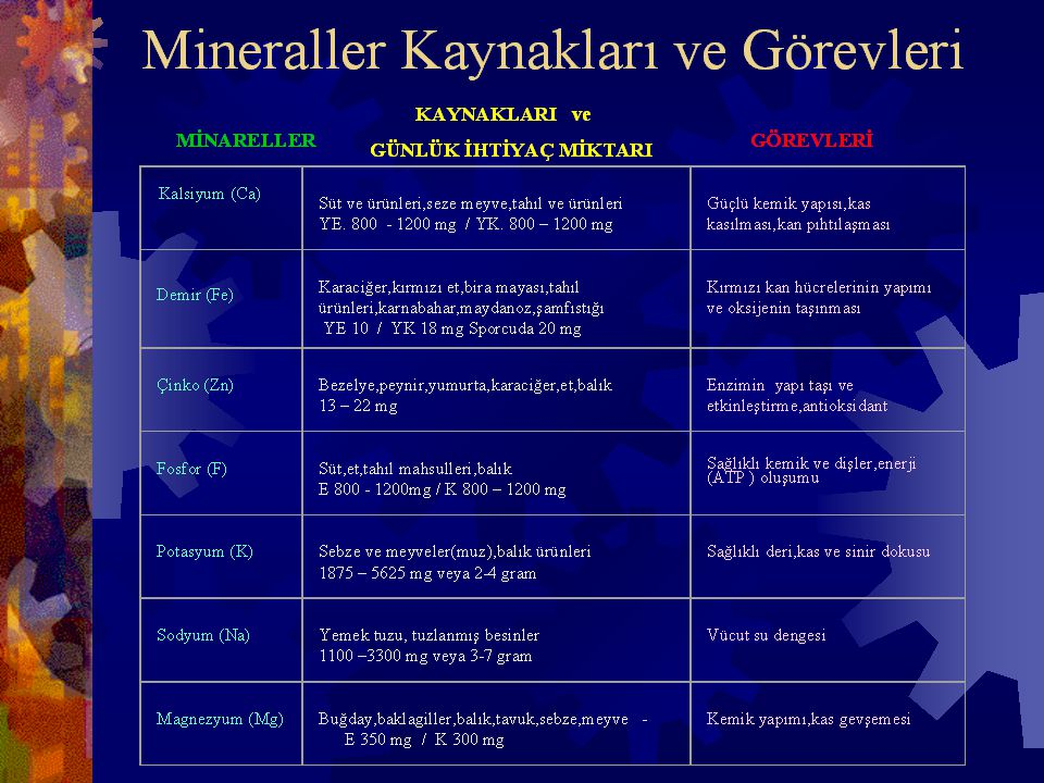 Prof.Dr.Aysel PEHLİVAN