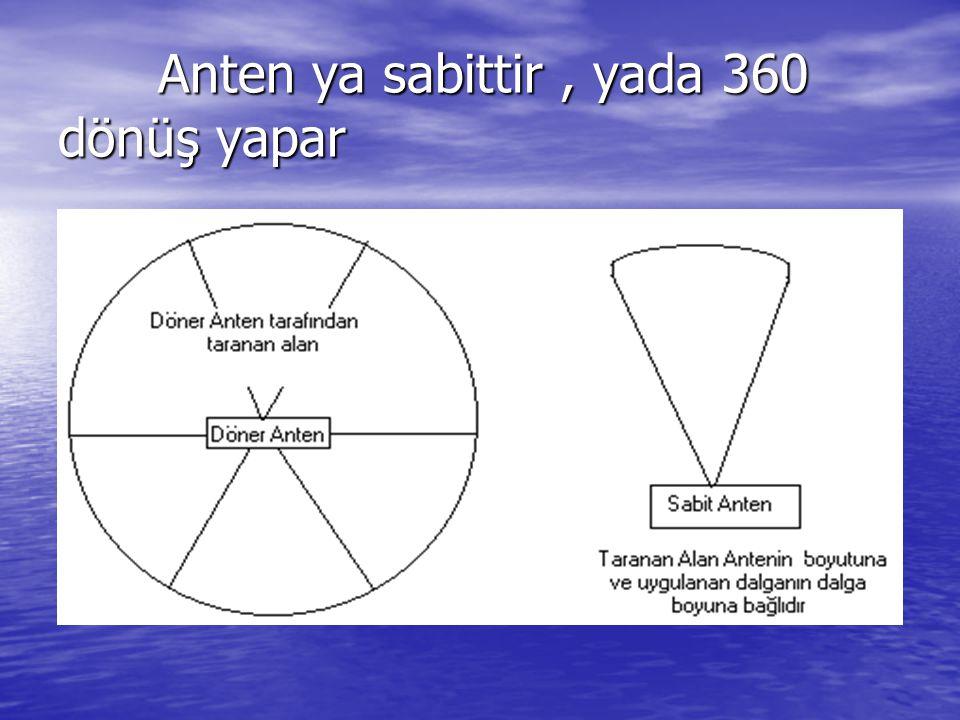 Anten ya sabittir , yada 360 dönüş yapar
