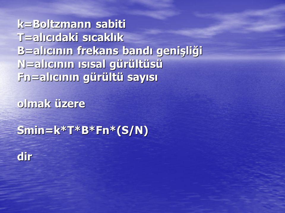 k=Boltzmann sabiti T=alıcıdaki sıcaklık B=alıcının frekans bandı genişliği N=alıcının ısısal gürültüsü Fn=alıcının gürültü sayısı olmak üzere Smin=k*T*B*Fn*(S/N) dir