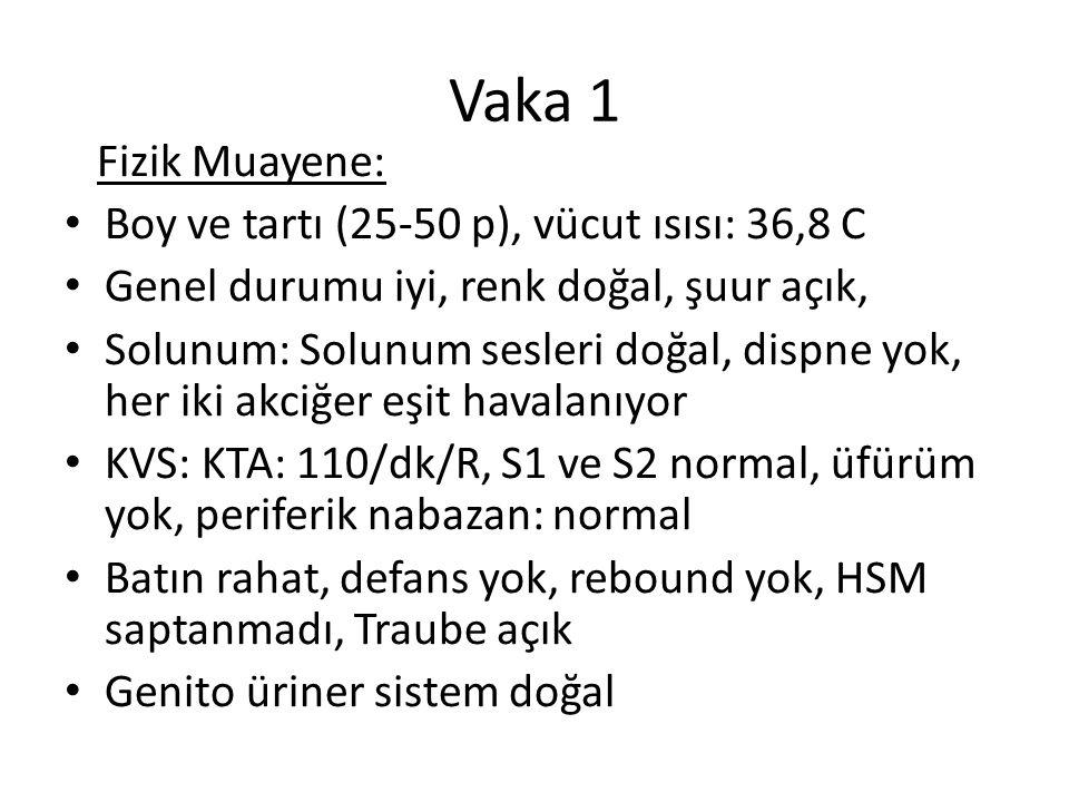 Vaka 1 Fizik Muayene: Boy ve tartı (25-50 p), vücut ısısı: 36,8 C