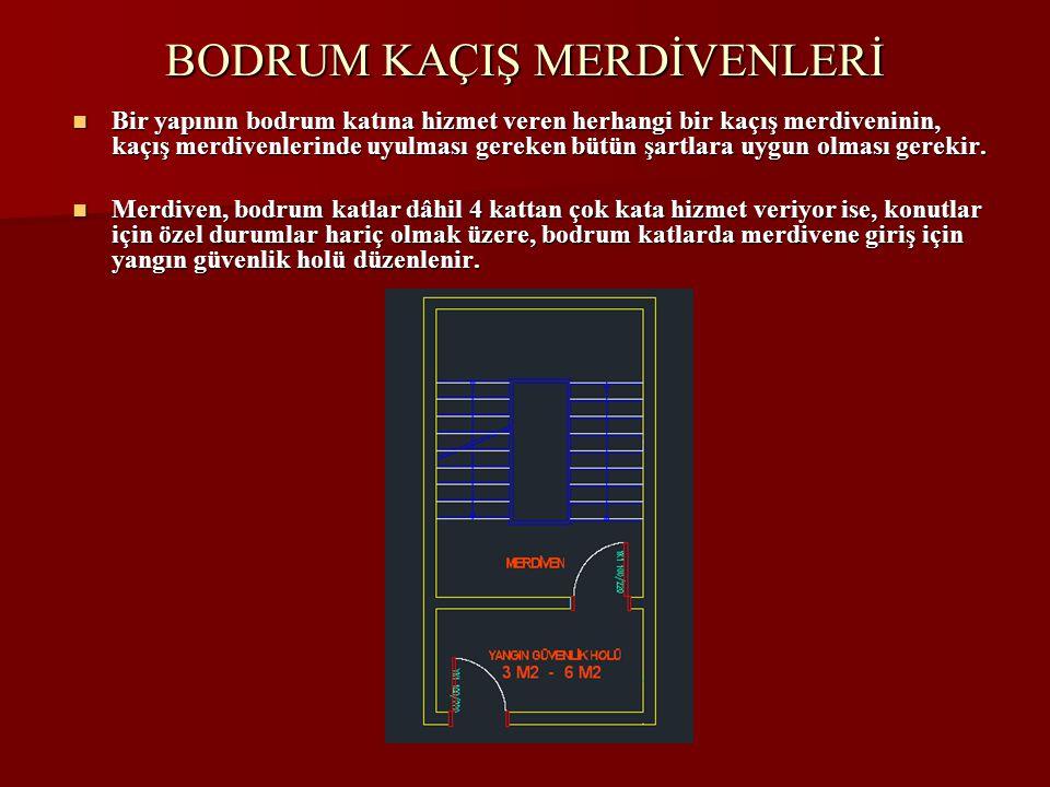 BODRUM KAÇIŞ MERDİVENLERİ