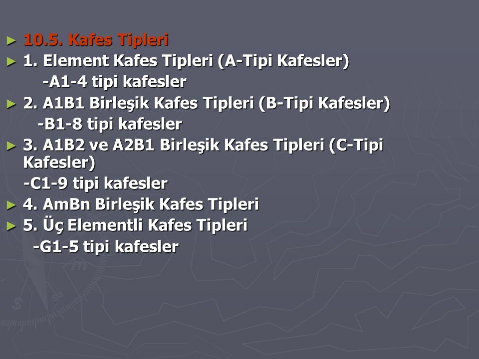 10.5. Kafes Tipleri 1. Element Kafes Tipleri (A-Tipi Kafesler) -A1-4 tipi kafesler. 2. A1B1 Birleşik Kafes Tipleri (B-Tipi Kafesler)