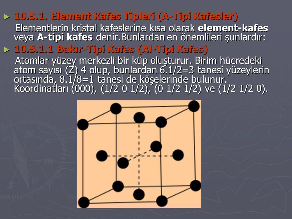 10.5.1. Element Kafes Tipleri (A-Tipi Kafesler)