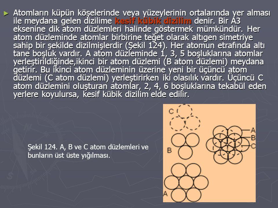 Atomların küpün köşelerinde veya yüzeylerinin ortalarında yer alması ile meydana gelen dizilime kesif kübik dizilim denir. Bir A3 eksenine dik atom düzlemleri halinde göstermek mümkündür. Her atom düzleminde atomlar birbirine teğet olarak altıgen simetriye sahip bir şekilde dizilmişlerdir (Şekil 124). Her atomun etrafında altı tane boşluk vardır. A atom düzleminde 1, 3, 5 boşluklarına atomlar yerleştirildiğinde,ikinci bir atom düzlemi (B atom düzlemi) meydana getirir. Bu ikinci atom düzleminin üzerine yeni bir üçüncü atom düzlemi (C atom düzlemi) yerleştirirken iki olasılık vardır. Üçüncü C atom düzlemini oluşturan atomlar, 2, 4, 6 boşluklarına tekabül eden yerlere koyulursa, kesif kübik dizilim elde edilir.
