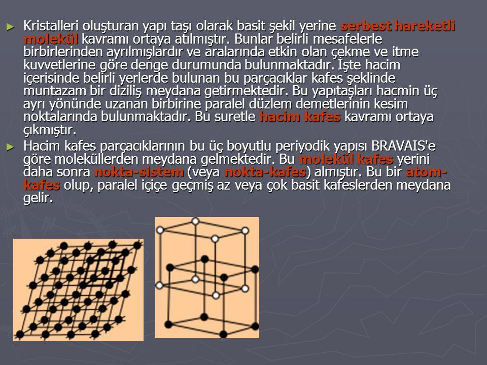 Kristalleri oluşturan yapı taşı olarak basit şekil yerine serbest hareketli molekül kavramı ortaya atılmıştır. Bunlar belirli mesafelerle birbirlerinden ayrılmışlardır ve aralarında etkin olan çekme ve itme kuvvetlerine göre denge durumunda bulunmaktadır. İşte hacim içerisinde belirli yerlerde bulunan bu parçacıklar kafes şeklinde muntazam bir diziliş meydana getirmektedir. Bu yapıtaşları hacmin üç ayrı yönünde uzanan birbirine paralel düzlem demetlerinin kesim noktalarında bulunmaktadır. Bu suretle hacim kafes kavramı ortaya çıkmıştır.