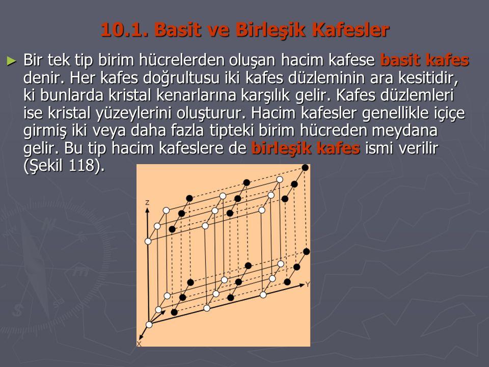 10.1. Basit ve Birleşik Kafesler