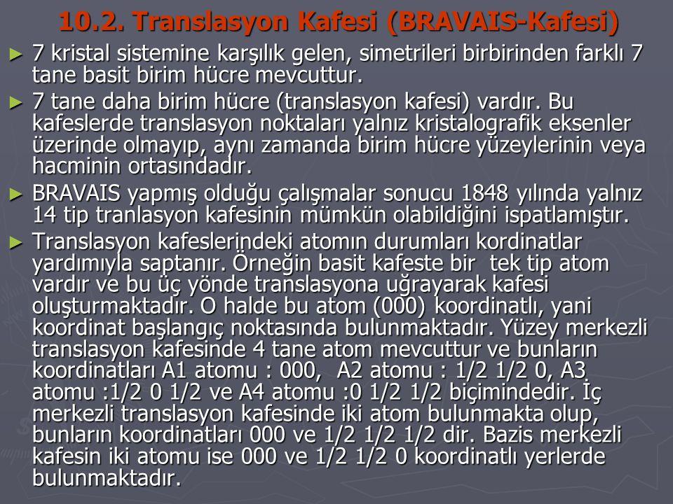 10.2. Translasyon Kafesi (BRAVAIS-Kafesi)