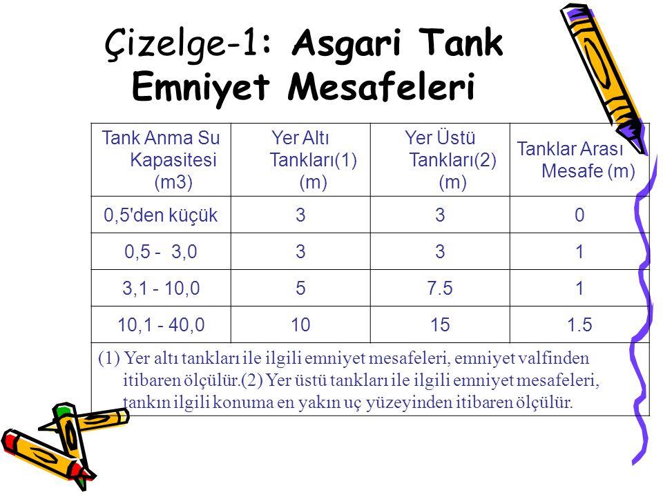 Çizelge-1: Asgari Tank Emniyet Mesafeleri