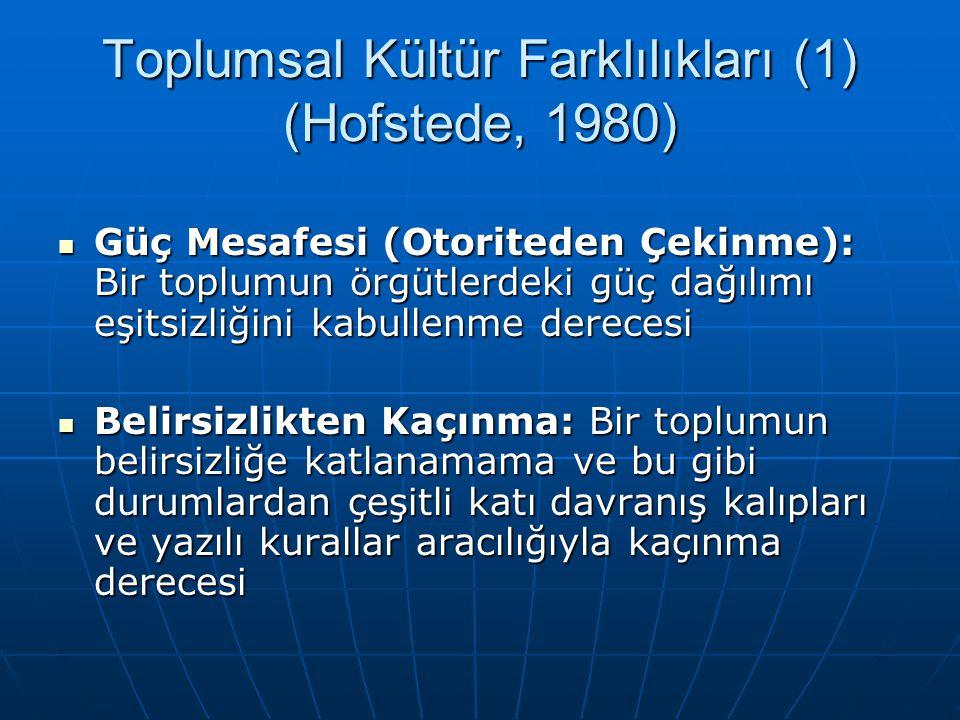 Toplumsal Kültür Farklılıkları (1) (Hofstede, 1980)