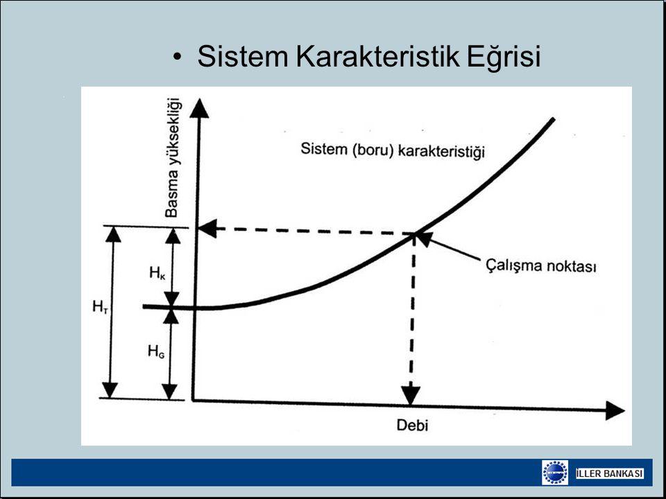 Sistem Karakteristik Eğrisi
