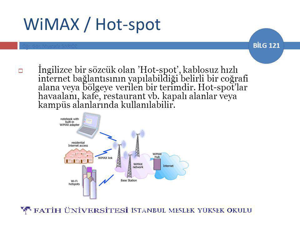 WiMAX / Hot-spot
