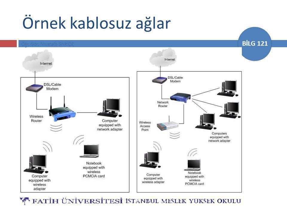 Örnek kablosuz ağlar