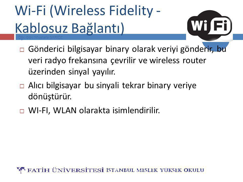 Wi-Fi (Wireless Fidelity - Kablosuz Bağlantı)