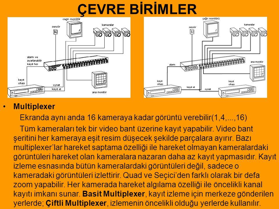 ÇEVRE BİRİMLER Multiplexer