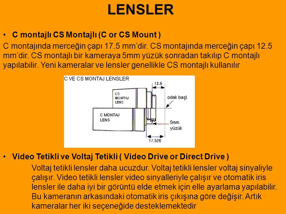 LENSLER C montajlı CS Montajlı (C or CS Mount )