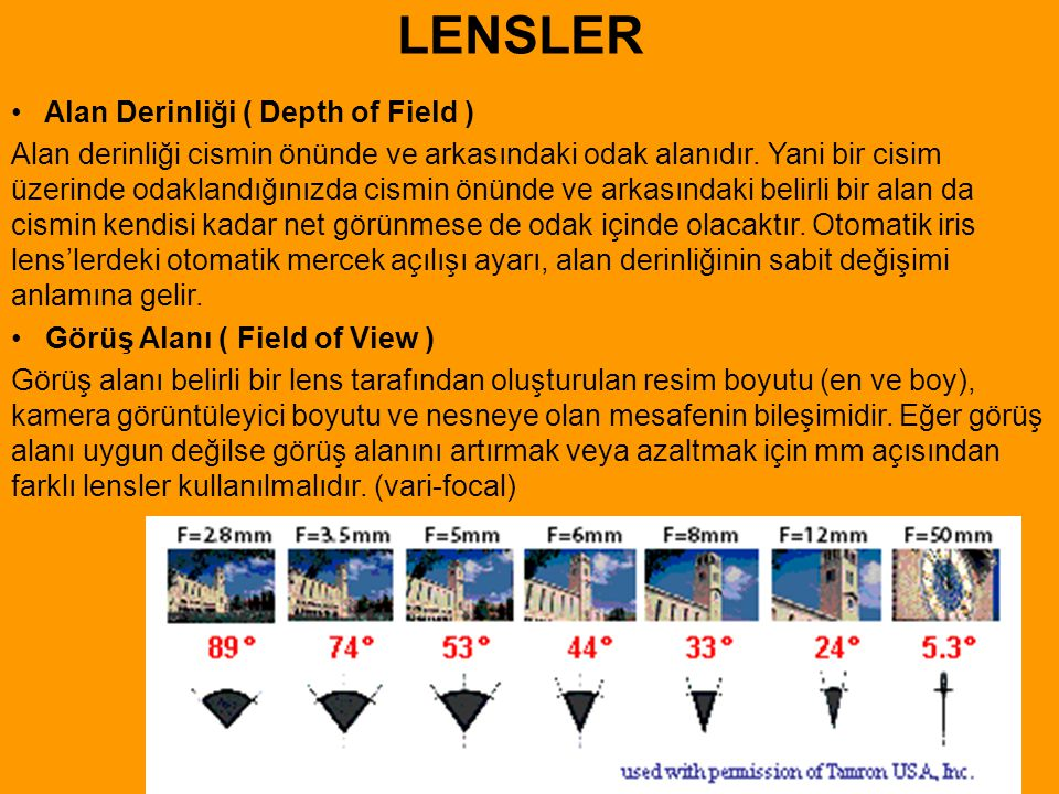 LENSLER Alan Derinliği ( Depth of Field )