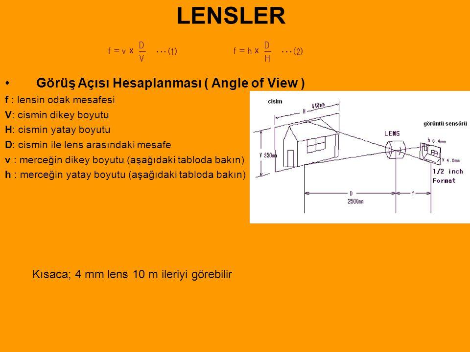 LENSLER Görüş Açısı Hesaplanması ( Angle of View )