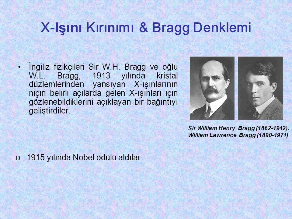 X-Işını Kırınımı & Bragg Denklemi