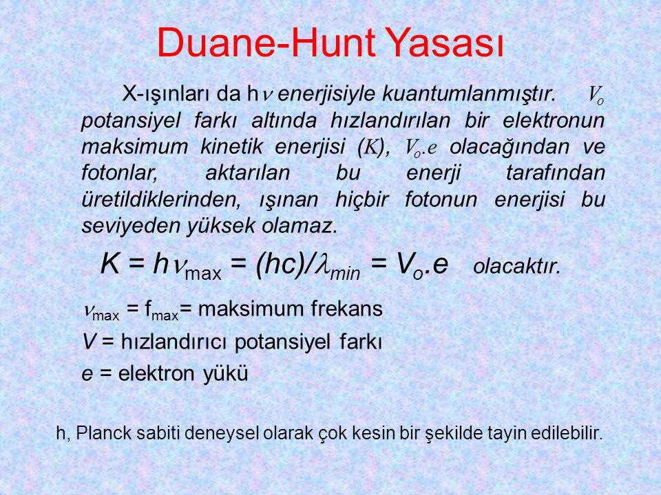 K = hmax = (hc)/min = Vo.e olacaktır.