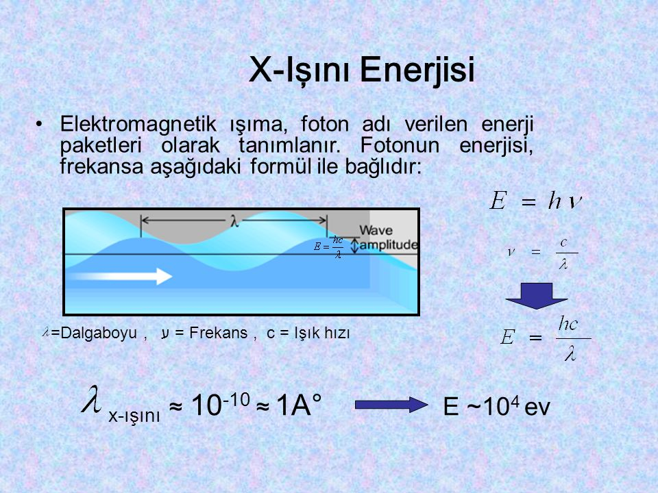 X-Işını Enerjisi x-ışını ≈ 10-10 ≈ 1A° E ~104 ev