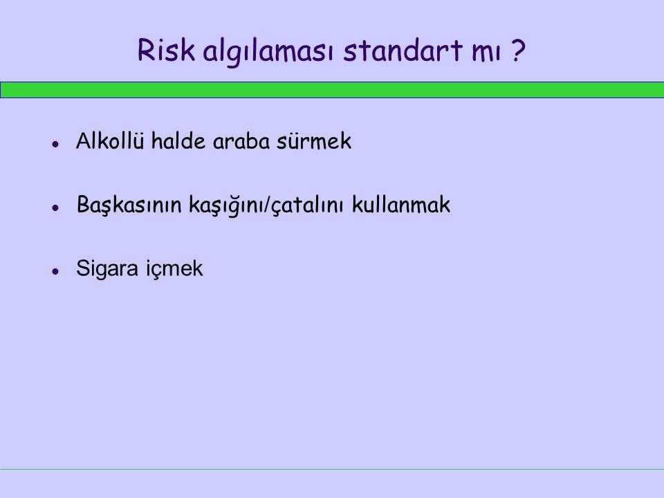 Risk algılaması standart mı