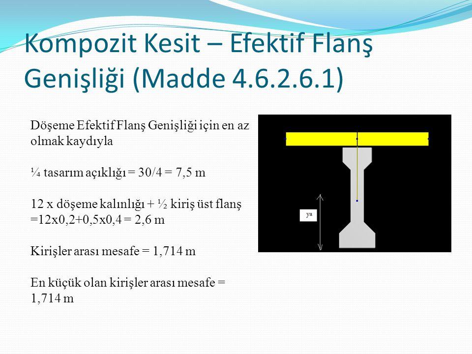 Kompozit Kesit – Efektif Flanş Genişliği (Madde 4.6.2.6.1)