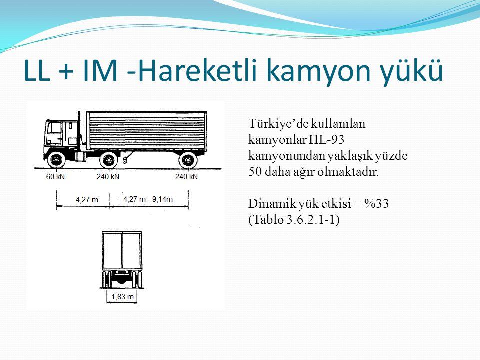 LL + IM -Hareketli kamyon yükü