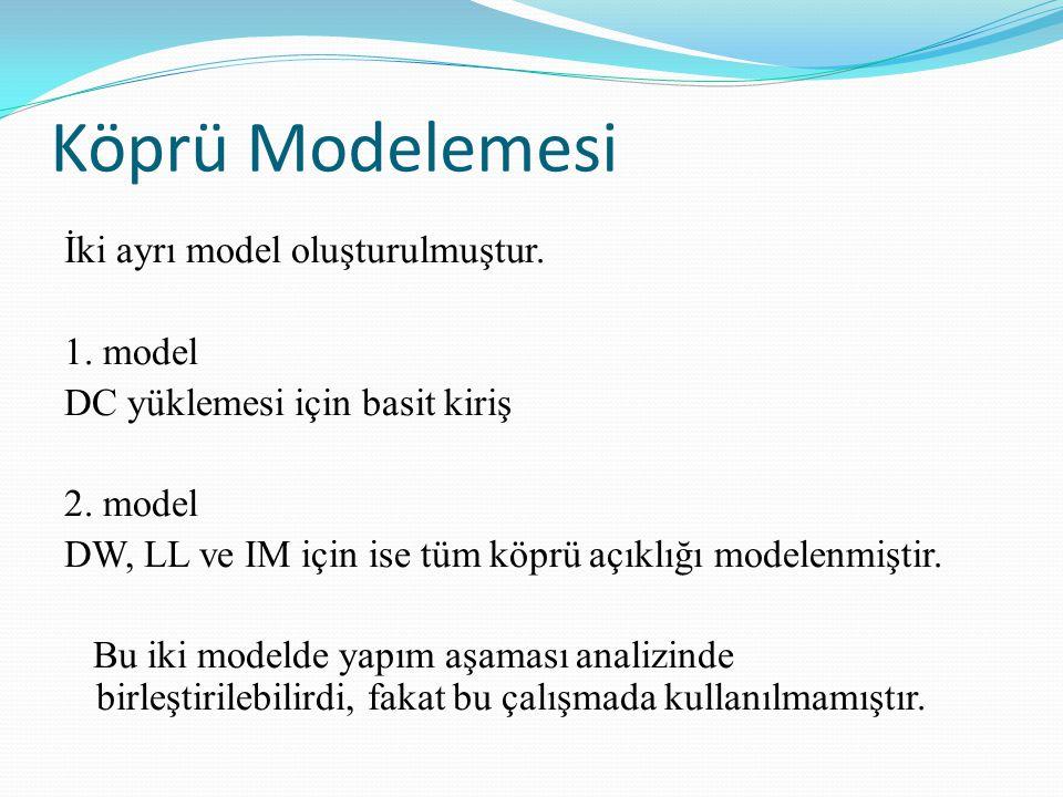 Köprü Modelemesi