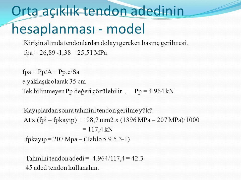 Orta açıklık tendon adedinin hesaplanması - model