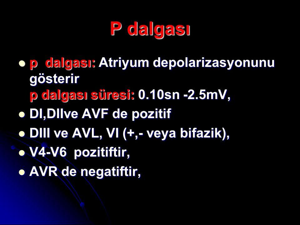P dalgası p dalgası: Atriyum depolarizasyonunu gösterir p dalgası süresi: 0.10sn -2.5mV,