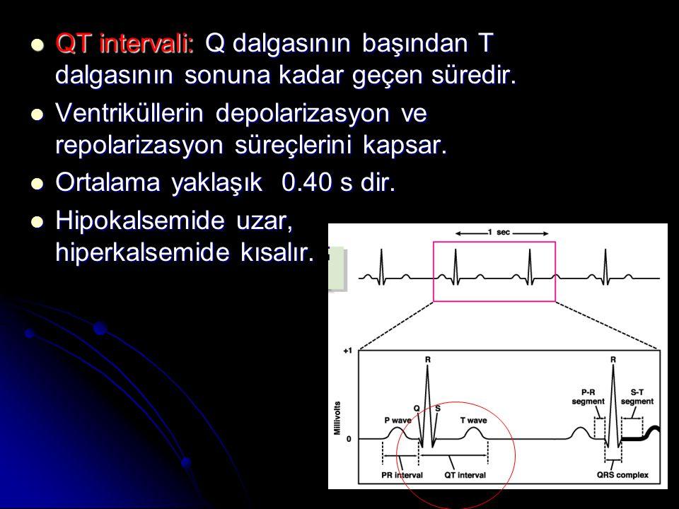 QT intervali: Q dalgasının başından T dalgasının sonuna kadar geçen süredir.